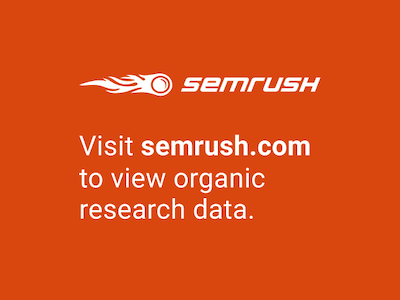 SemRush график посещаемости cateringcompaniesonline.co.uk